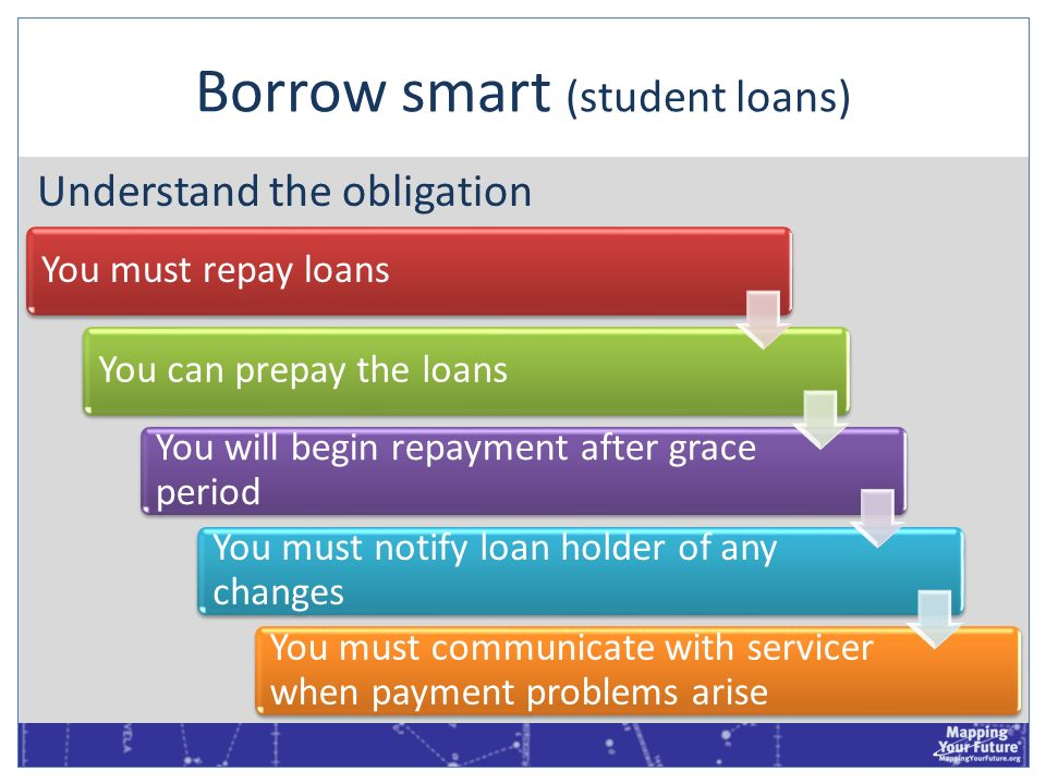 Borrow smart (student loans) Understand the obligation You must repay loansYou can prepay the loans You will begin repayment after grace period You mu