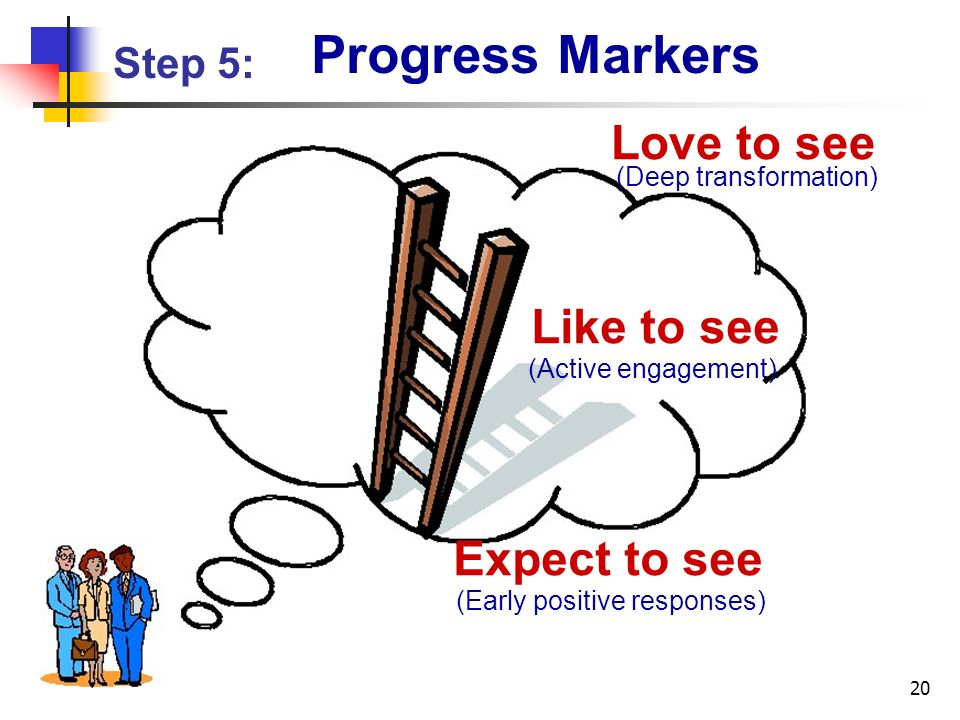 20 Progress Markers (Deep transformation) (Active engagement) (Early positive responses) Love to see Like to see Expect to see Step 5: