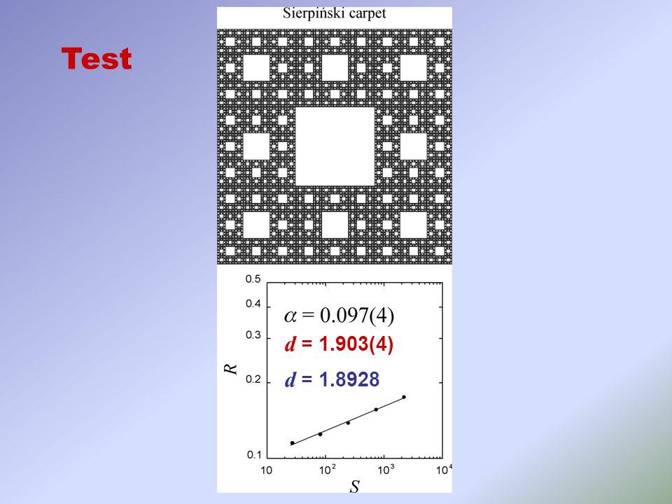 d = 1.903(4) d = 1.8928 Test