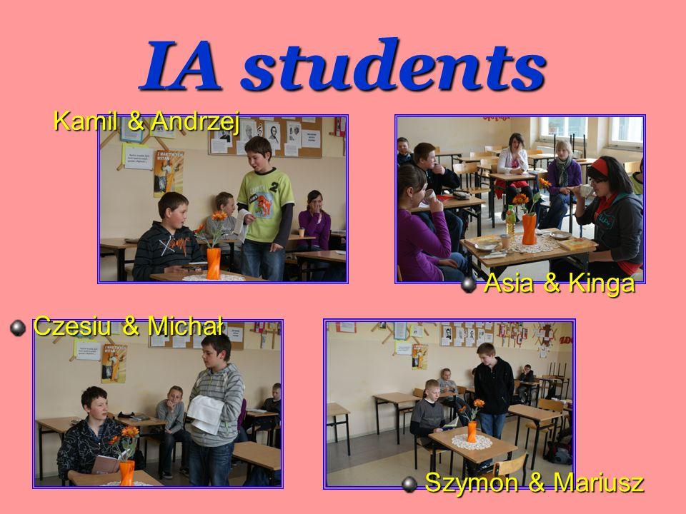 IA students Kamil & Andrzej Asia & Kinga Czesiu & Michał Szymon & Mariusz