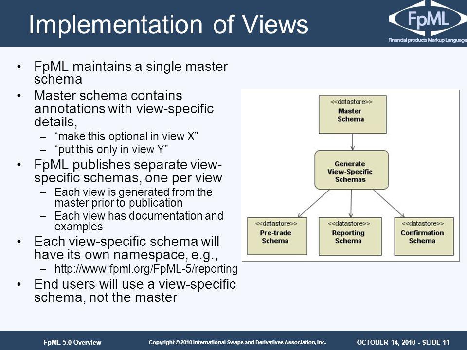 OCTOBER 14, 2010 - SLIDE 11 Copyright © 2010 International Swaps and Derivatives Association, Inc. FpML 5.0 Overview Implementation of Views FpML main