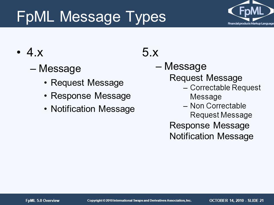 OCTOBER 14, 2010 - SLIDE 21 Copyright © 2010 International Swaps and Derivatives Association, Inc. FpML 5.0 Overview FpML Message Types 4.x –Message R