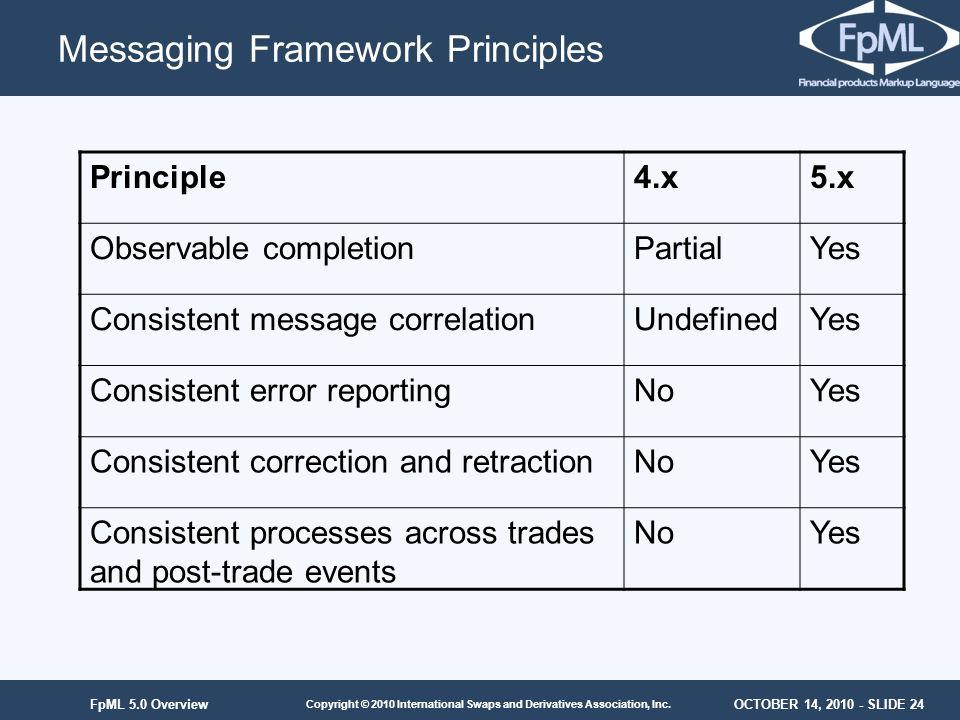 OCTOBER 14, 2010 - SLIDE 24 Copyright © 2010 International Swaps and Derivatives Association, Inc. FpML 5.0 Overview Messaging Framework Principles Pr