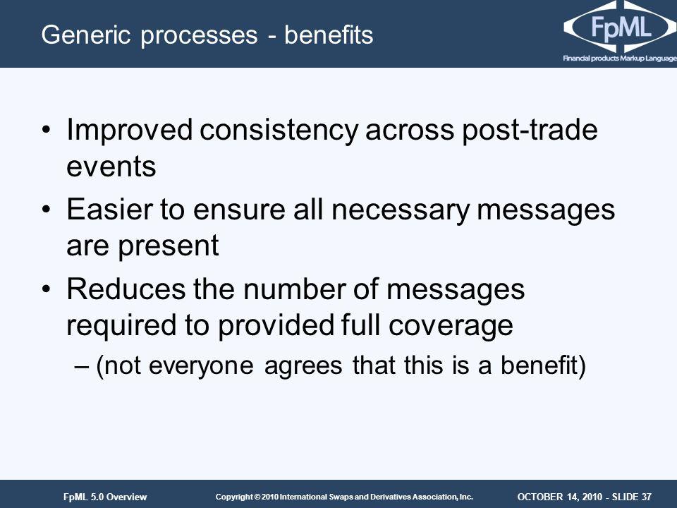 OCTOBER 14, 2010 - SLIDE 37 Copyright © 2010 International Swaps and Derivatives Association, Inc. FpML 5.0 Overview Generic processes - benefits Impr