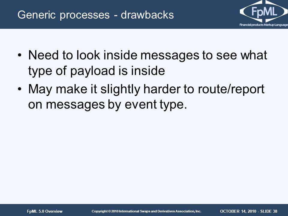 OCTOBER 14, 2010 - SLIDE 38 Copyright © 2010 International Swaps and Derivatives Association, Inc. FpML 5.0 Overview Generic processes - drawbacks Nee