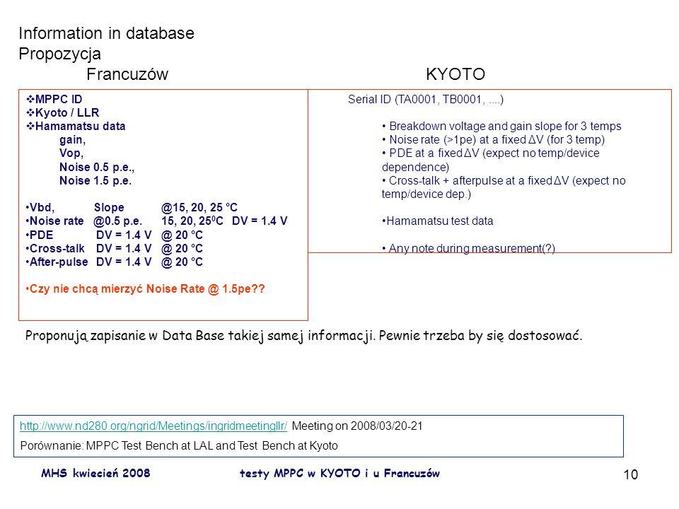 MHS kwiecień 2008testy MPPC w KYOTO i u Francuzów 10 MPPC ID Kyoto / LLR Hamamatsu data gain, Vop, Noise 0.5 p.e., Noise 1.5 p.e.