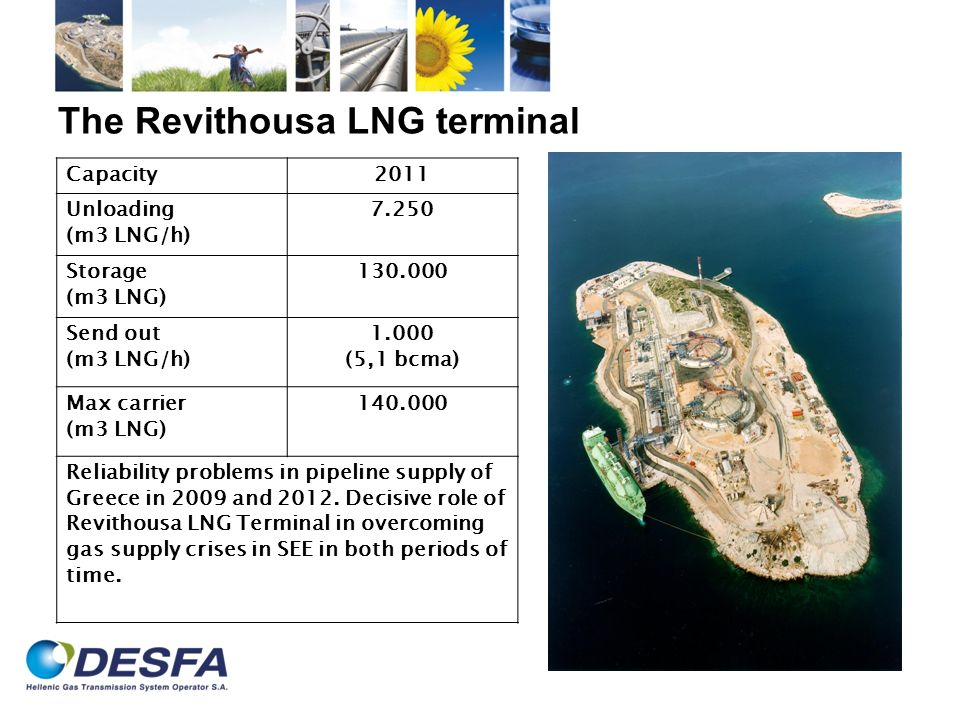 Capacity2011 Unloading (m3 LNG/h) 7.250 Storage (m3 LNG) 130.000 Send out (m3 LNG/h) 1.000 (5,1 bcma) Max carrier (m3 LNG) 140.000 Reliability problem
