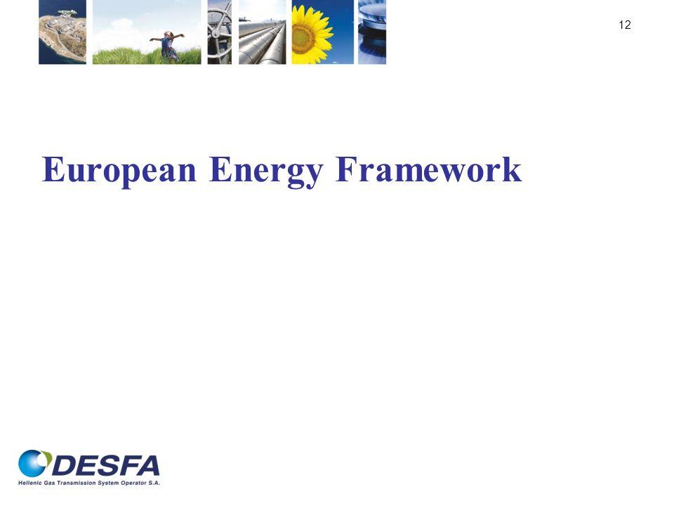 European Energy Framework 12