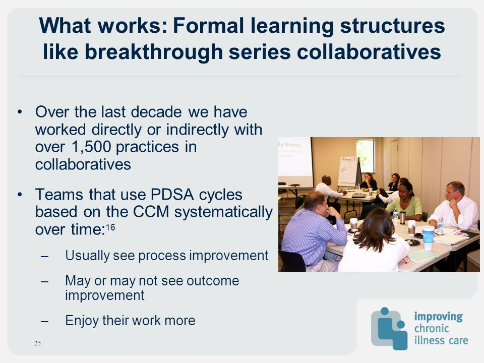 Over the last decade we have worked directly or indirectly with over 1,500 practices in collaboratives Teams that use PDSA cycles based on the CCM sys