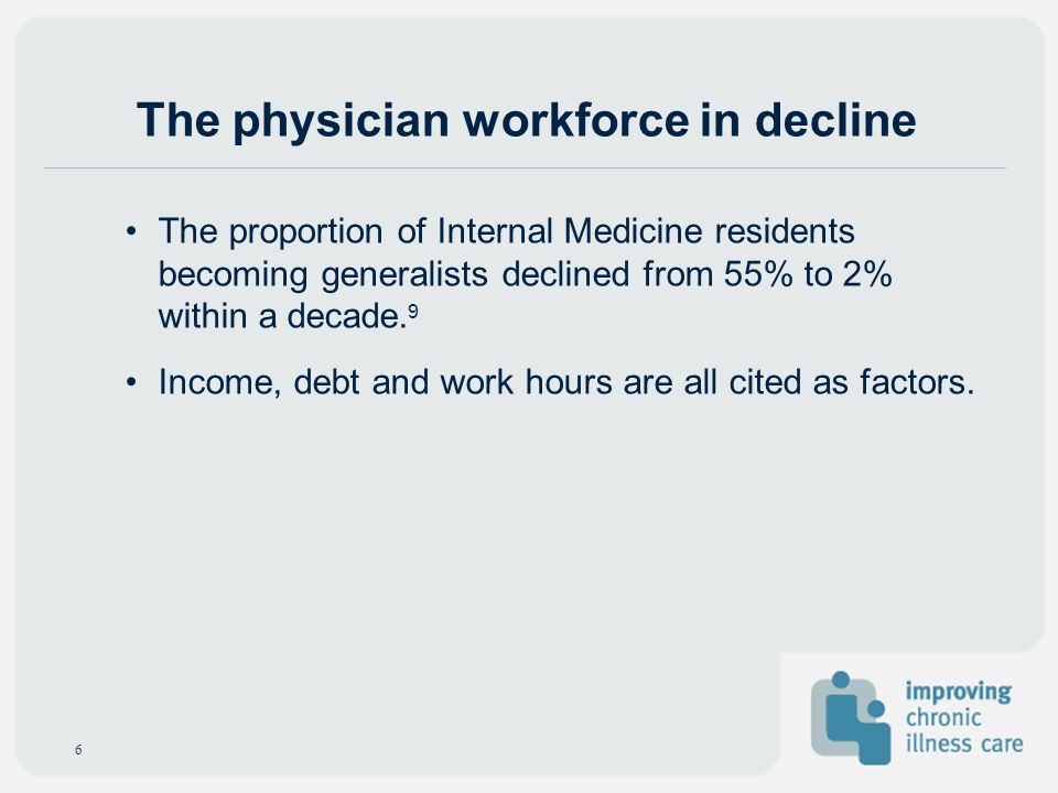 The physician workforce in decline The proportion of Internal Medicine residents becoming generalists declined from 55% to 2% within a decade. 9 Incom