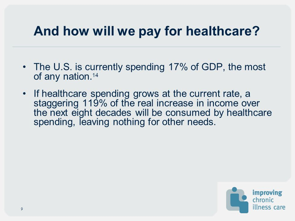 And how will we pay for healthcare? The U.S. is currently spending 17% of GDP, the most of any nation. 14 If healthcare spending grows at the current