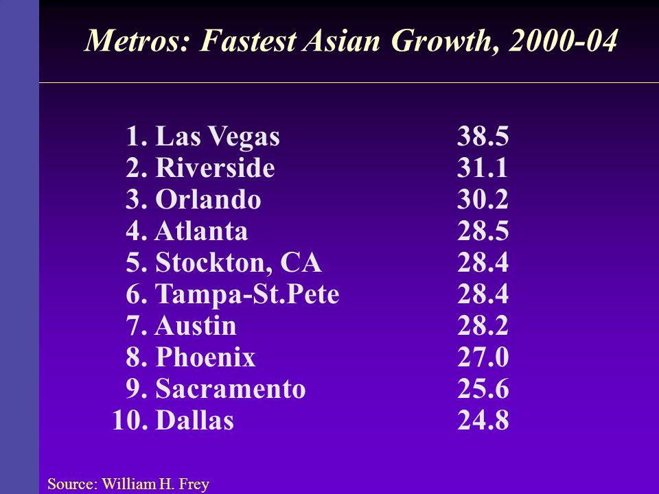 Metros: Fastest Asian Growth, 2000-04 1. Las Vegas38.5 2. Riverside31.1 3. Orlando30.2 4. Atlanta28.5 5. Stockton, CA28.4 6. Tampa-St.Pete28.4 7. Aust