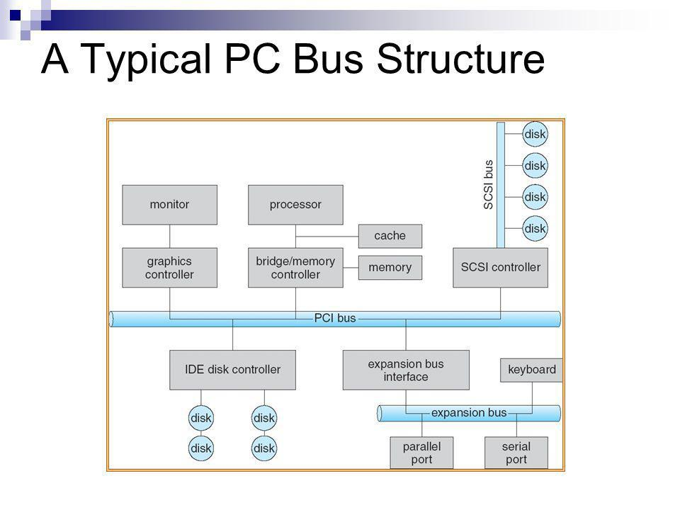 A Typical PC Bus Structure