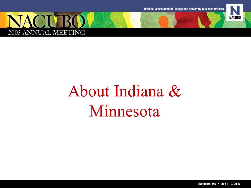 About Indiana & Minnesota