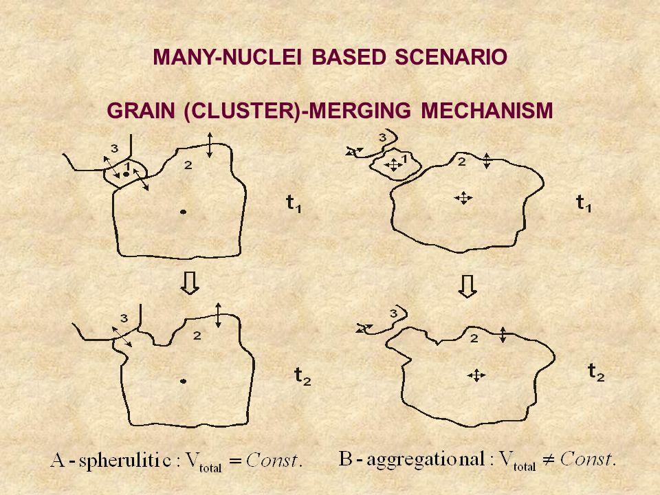 MANY-NUCLEI BASED SCENARIO GRAIN (CLUSTER)-MERGING MECHANISM