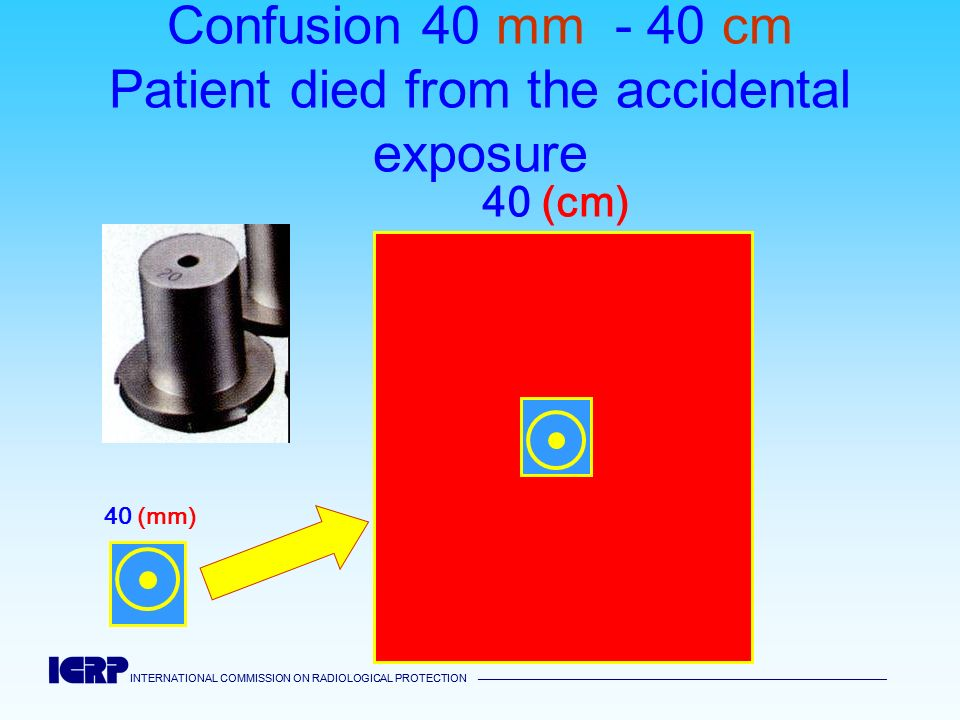 INTERNATIONAL COMMISSION ON RADIOLOGICAL PROTECTION INTERNATIONAL COMMISSION ON RADIOLOGICAL PROTECTION Confusion 40 mm - 40 cm Patient died from the
