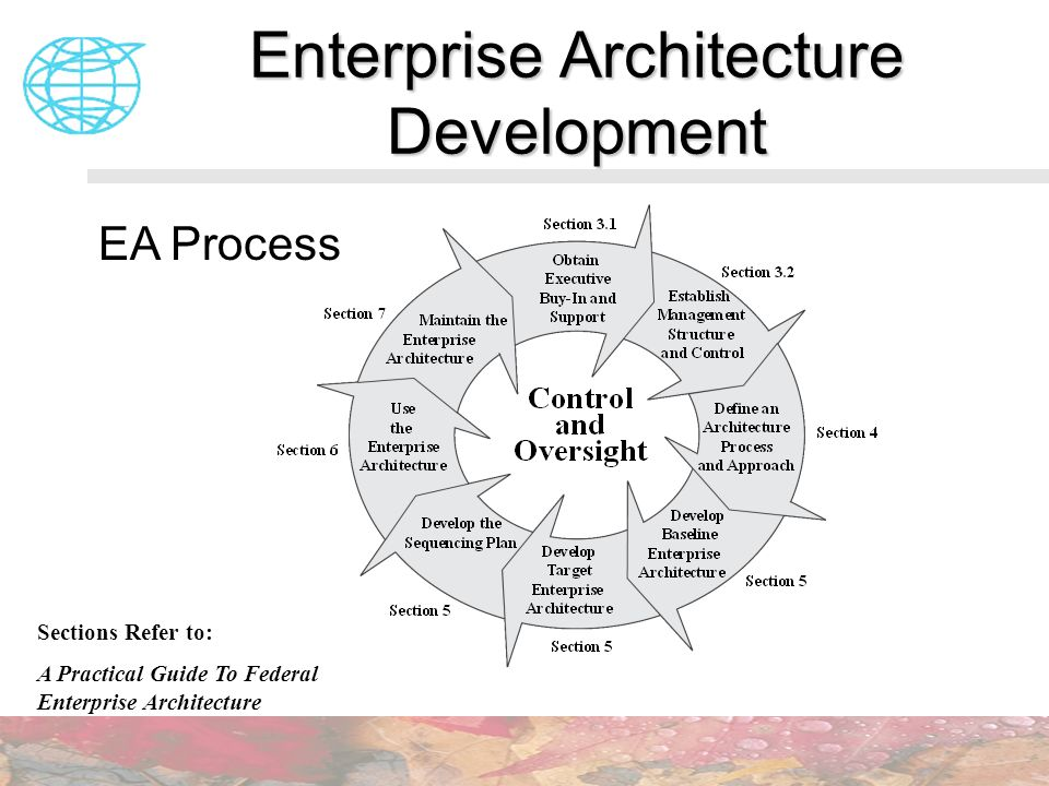 Enterprise Architecture Development EA Process Sections Refer to: A Practical Guide To Federal Enterprise Architecture