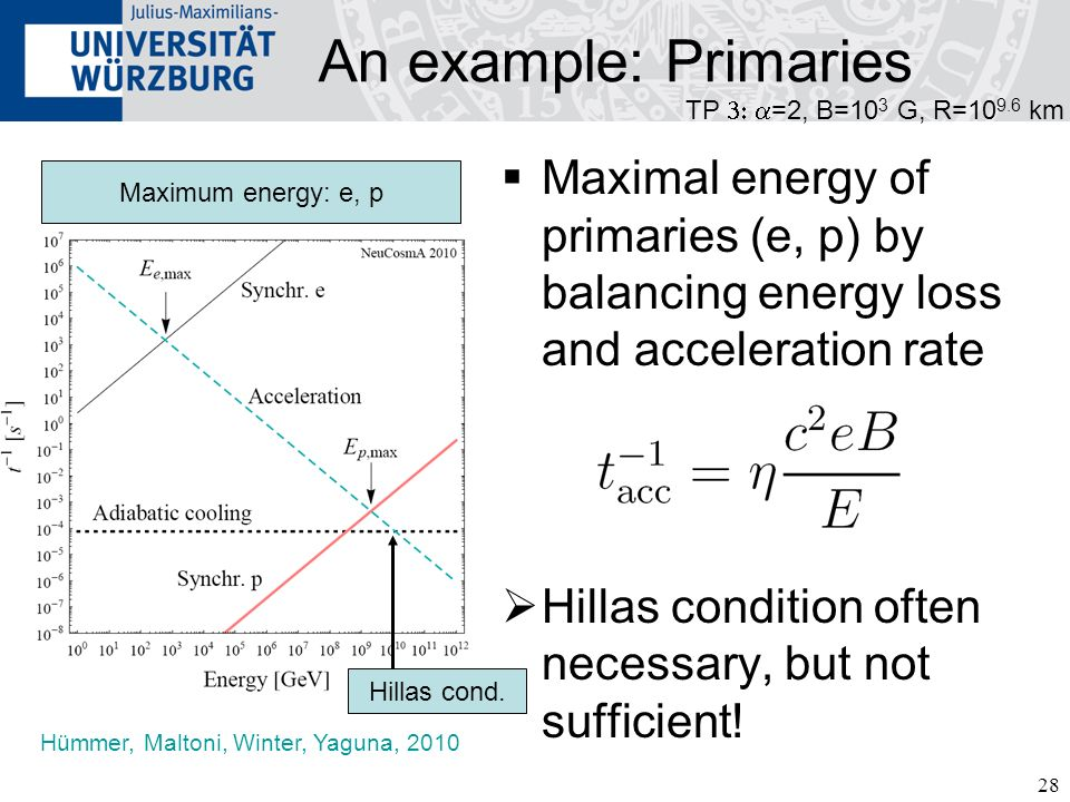 28 An example: Primaries Hümmer, Maltoni, Winter, Yaguna, 2010 TP =2, B=10 3 G, R=10 9.6 km Maximum energy: e, p Maximal energy of primaries (e, p) by