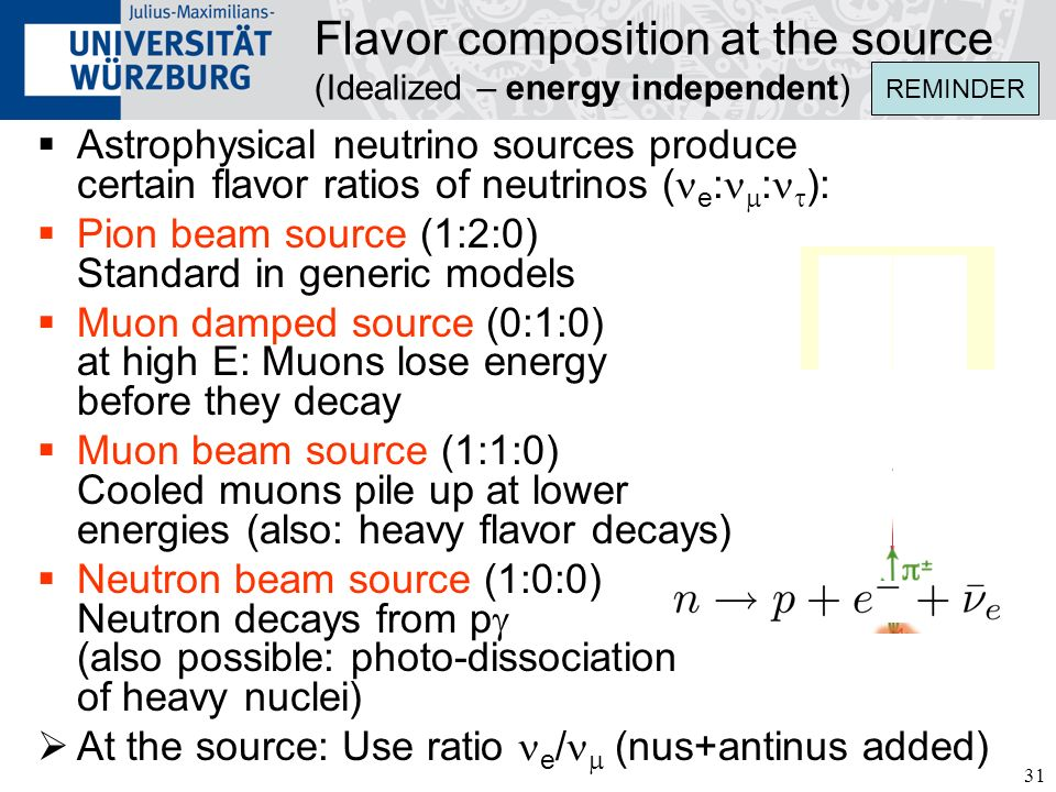 31 Astrophysical neutrino sources produce certain flavor ratios of neutrinos ( e : : ): Pion beam source (1:2:0) Standard in generic models Muon dampe