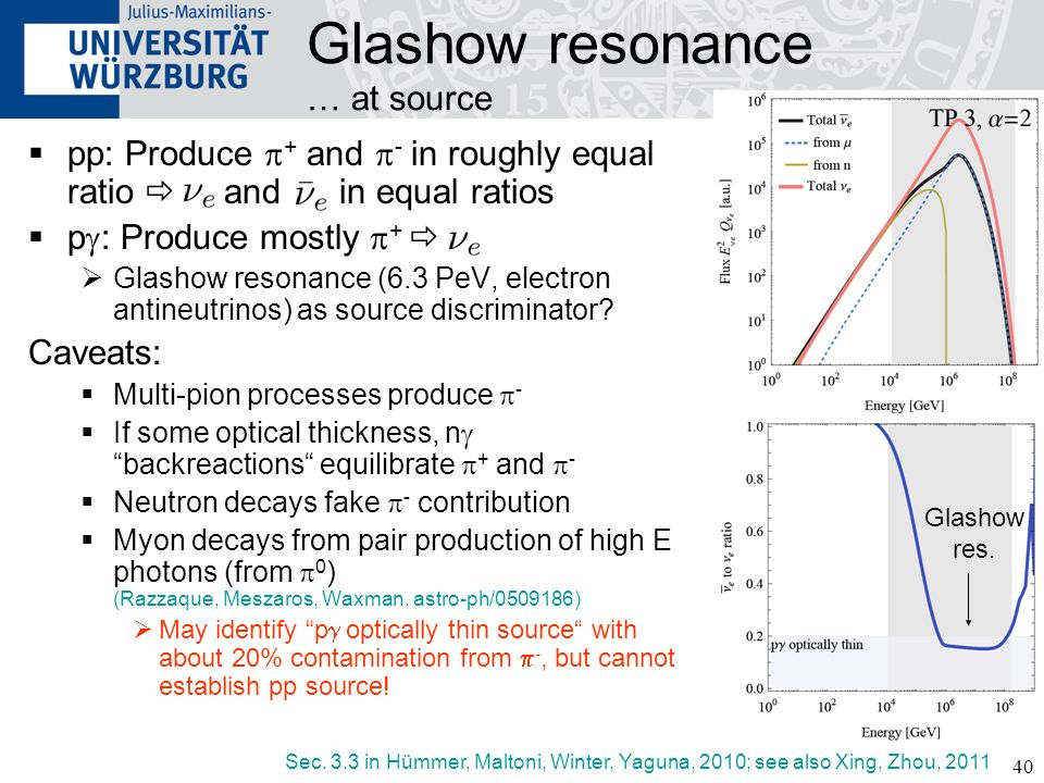 40 Glashow resonance … at source pp: Produce + and - in roughly equal ratio and in equal ratios p : Produce mostly + Glashow resonance (6.3 PeV, elect