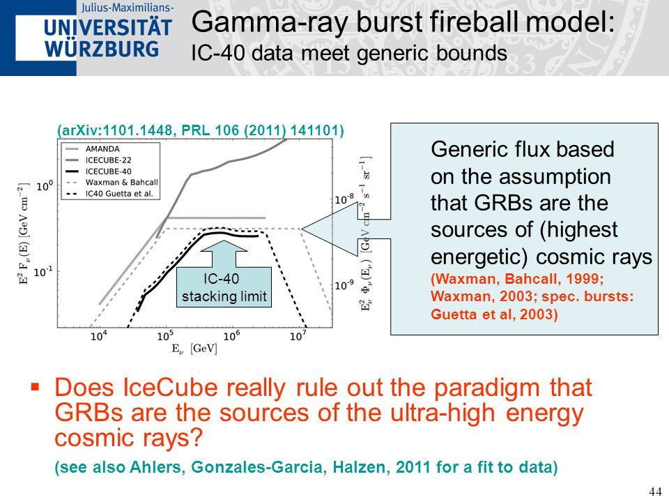44 Gamma-ray burst fireball model: IC-40 data meet generic bounds (arXiv:1101.1448, PRL 106 (2011) 141101) Generic flux based on the assumption that G