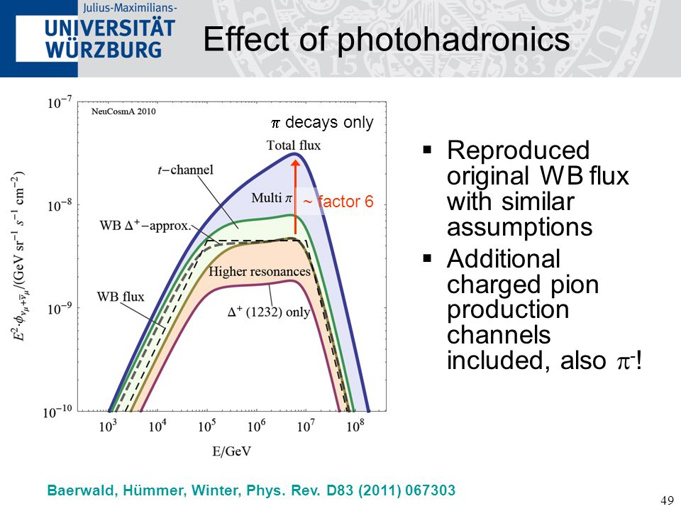 49 Effect of photohadronics Reproduced original WB flux with similar assumptions Additional charged pion production channels included, also - ! ~ fact