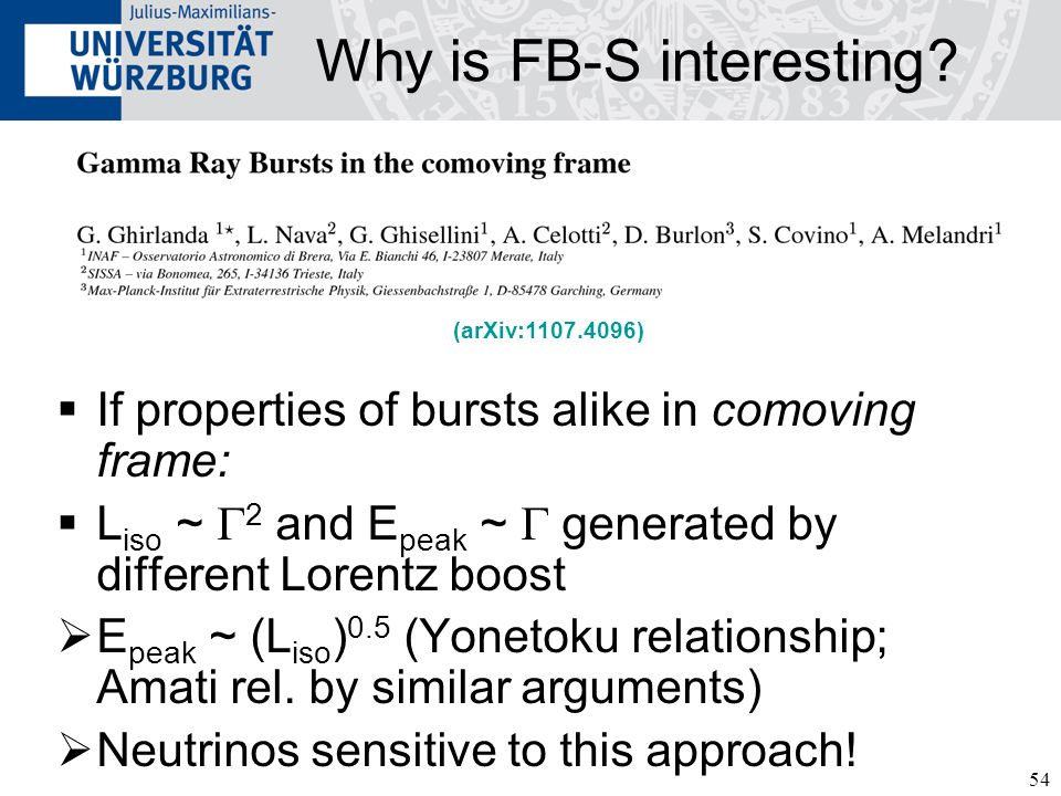54 Why is FB-S interesting? If properties of bursts alike in comoving frame: L iso ~ 2 and E peak ~ generated by different Lorentz boost E peak ~ (L i