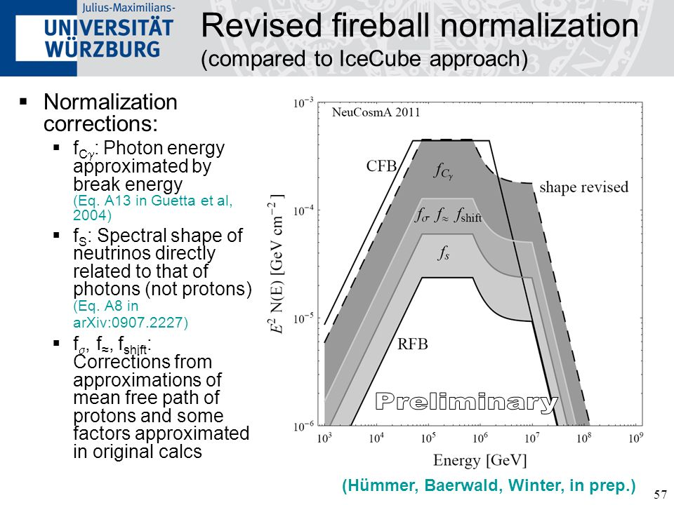 57 Revised fireball normalization (compared to IceCube approach) Normalization corrections: f C : Photon energy approximated by break energy (Eq. A13