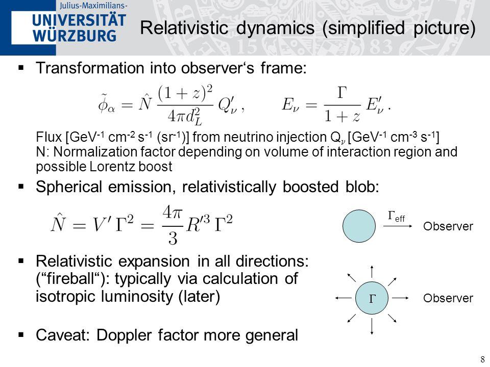 Glashow resonance? Sensitive to neutrino-antineutrino ratio, since only e - in water/ice!