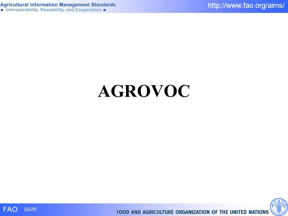 FAO 55/70 http://www.fao.org/aims/ AGROVOC