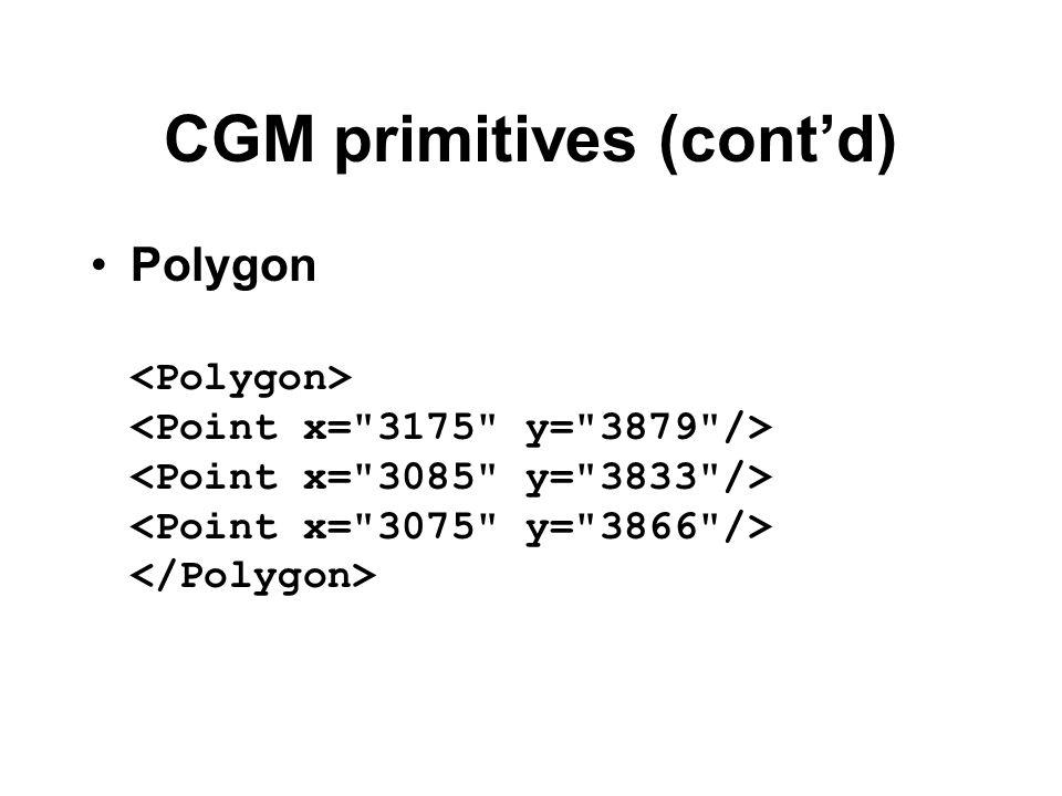CGM primitives (contd) Polygon
