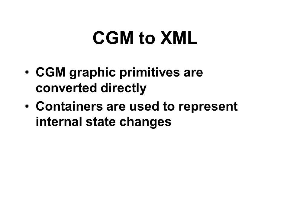 CGM primitives Circle centered (4252, 2385) radius 150 Binary CGM 41 86 10 9c 09 51 00 96 XML