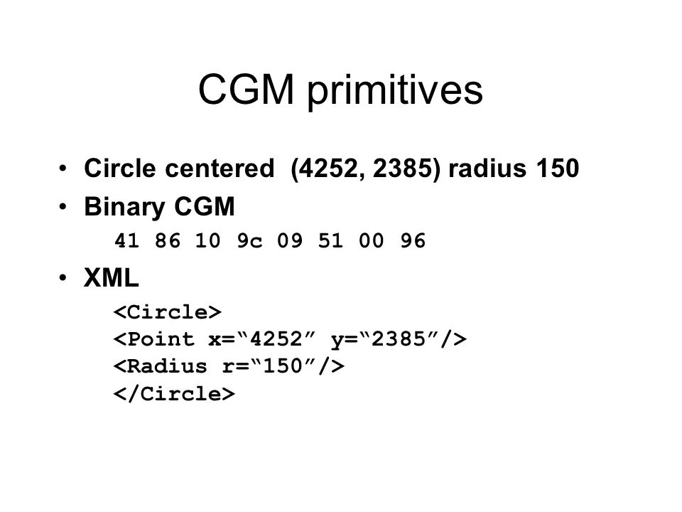 CGM primitives (contd) Restricted Text NOTE: