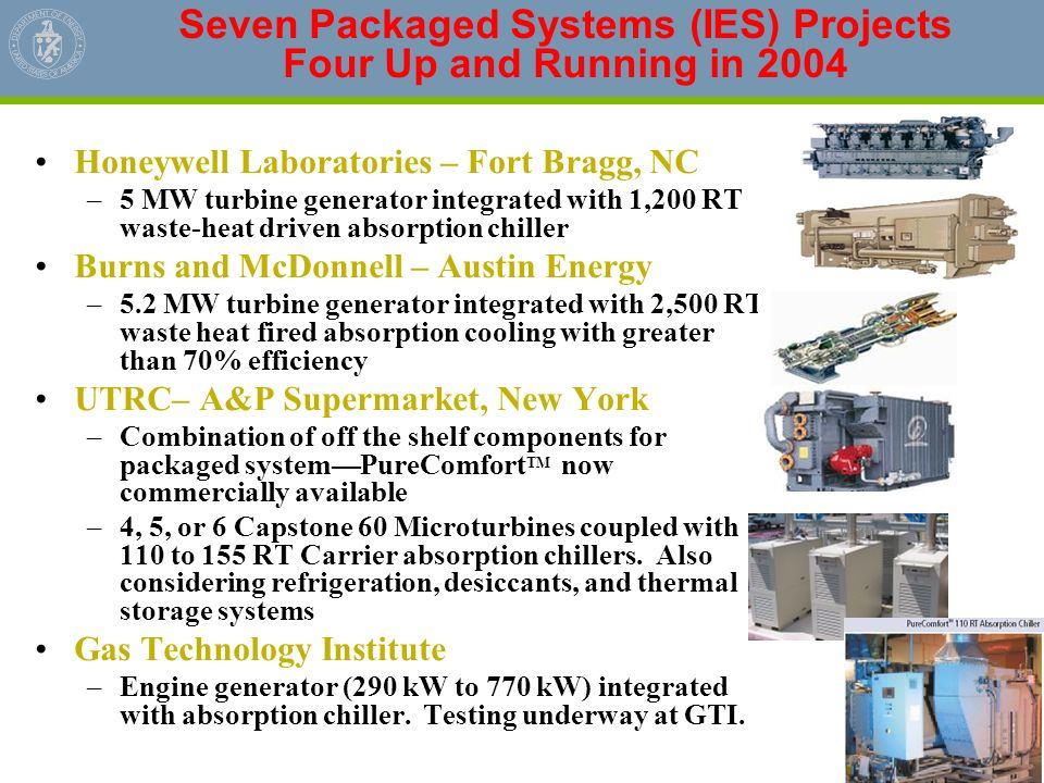 Seven Packaged Systems (IES) Projects Four Up and Running in 2004 Honeywell Laboratories – Fort Bragg, NC –5 MW turbine generator integrated with 1,20