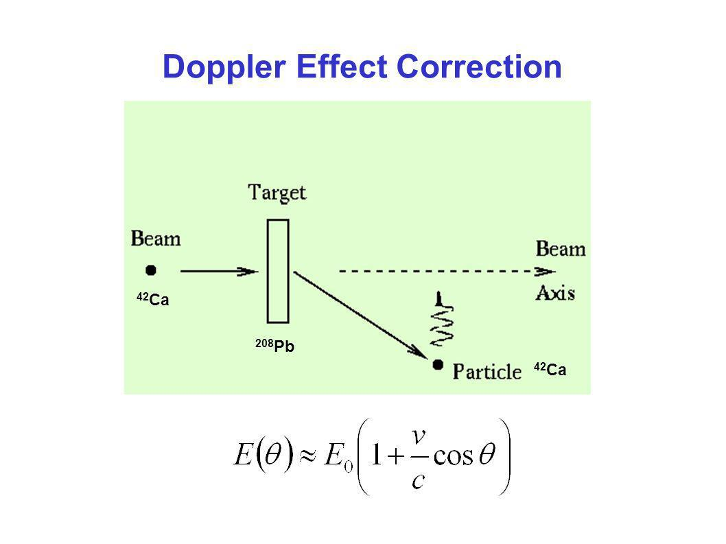 Doppler Effect Correction 208 Pb 42 Ca 208 Pb