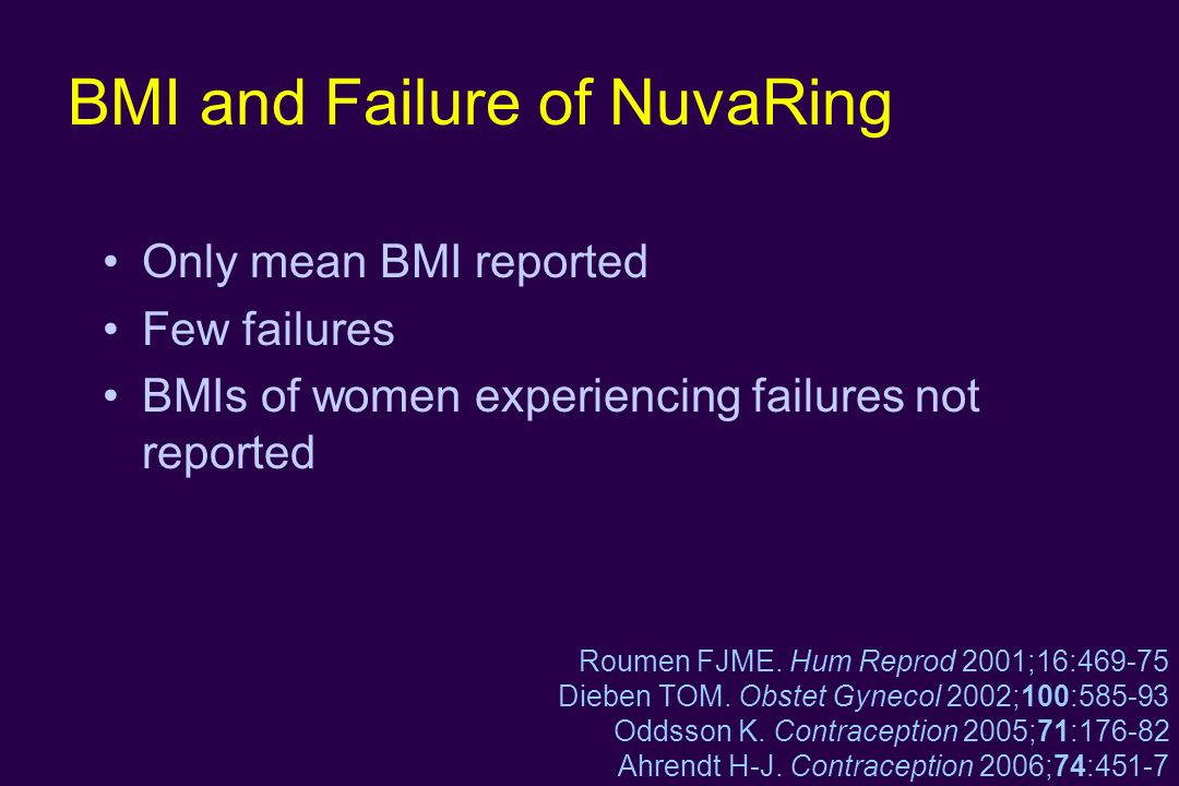 BMI and Failure of NuvaRing Only mean BMI reported Few failures BMIs of women experiencing failures not reported Roumen FJME. Hum Reprod 2001;16:469-7