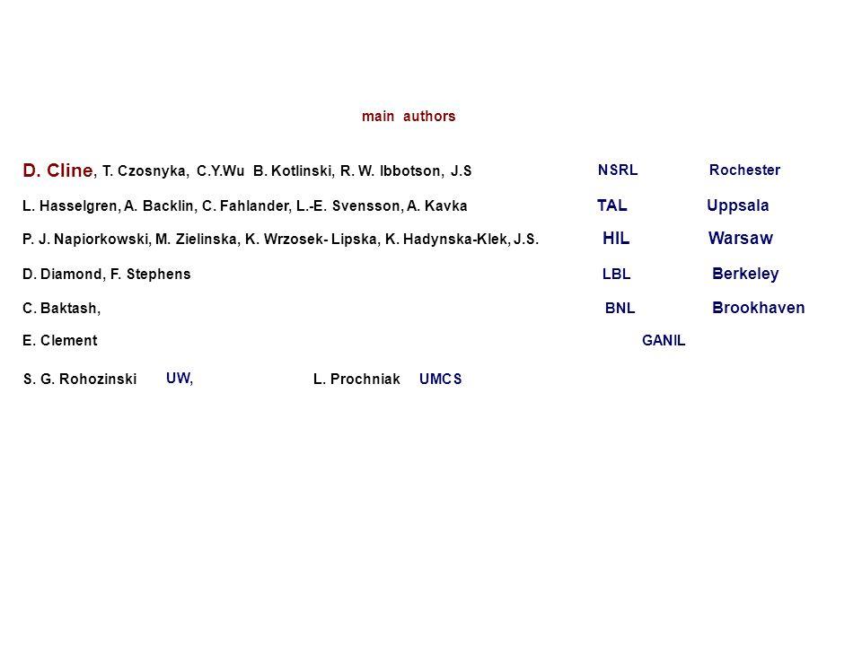 main authors D. Cline, T. Czosnyka, C.Y.Wu B. Kotlinski, R. W. Ibbotson, J.S NSRL Rochester L. Hasselgren, A. Backlin, C. Fahlander, L.-E. Svensson, A