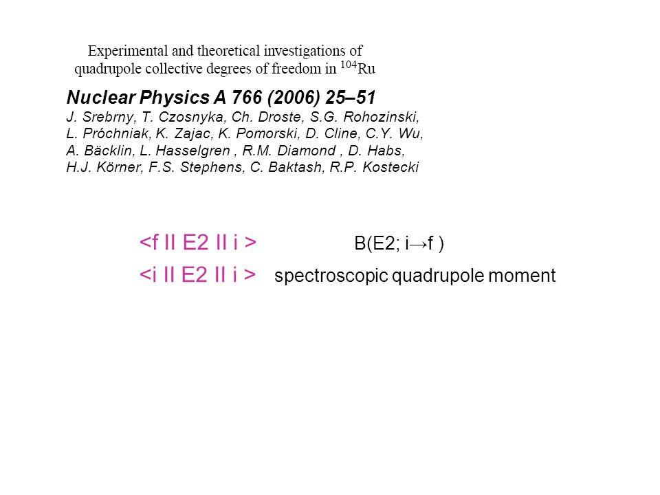 Nuclear Physics A 766 (2006) 25–51 J. Srebrny, T. Czosnyka, Ch. Droste, S.G. Rohozinski, L. Próchniak, K. Zajac, K. Pomorski, D. Cline, C.Y. Wu, A. Bä