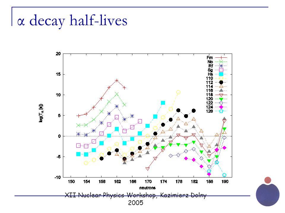α decay half-lives