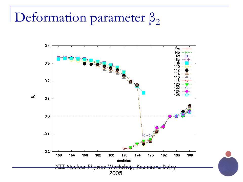 XII Nuclear Physics Workshop, Kazimierz Dolny 2005 Deformation parameter β 2