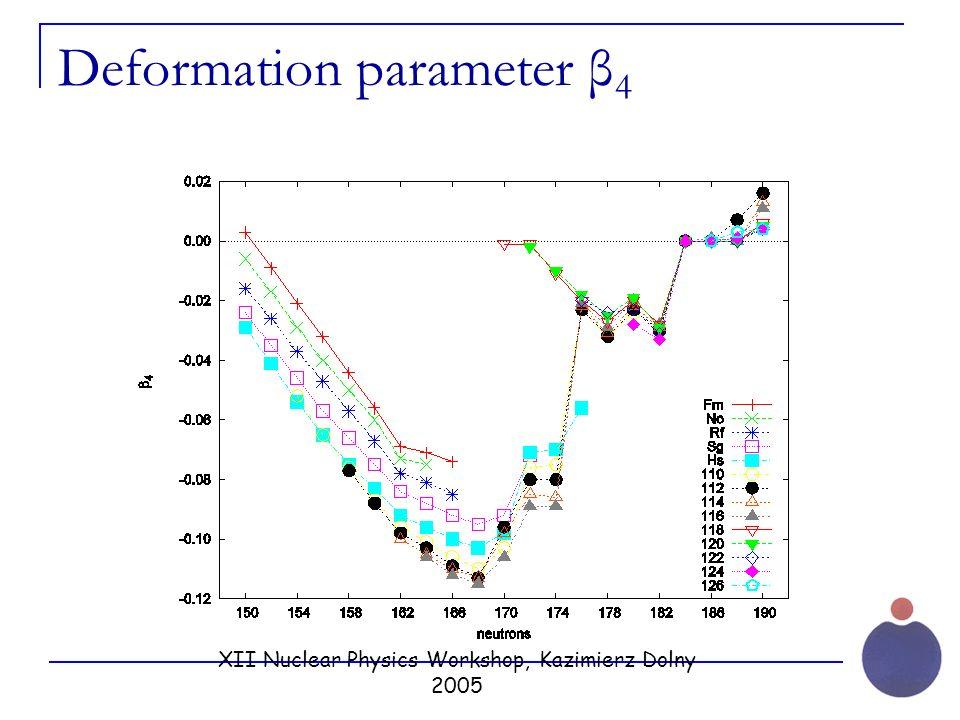 XII Nuclear Physics Workshop, Kazimierz Dolny 2005 Deformation parameter β 4