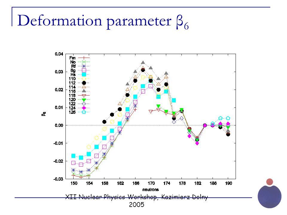XII Nuclear Physics Workshop, Kazimierz Dolny 2005 Deformation parameter β 6