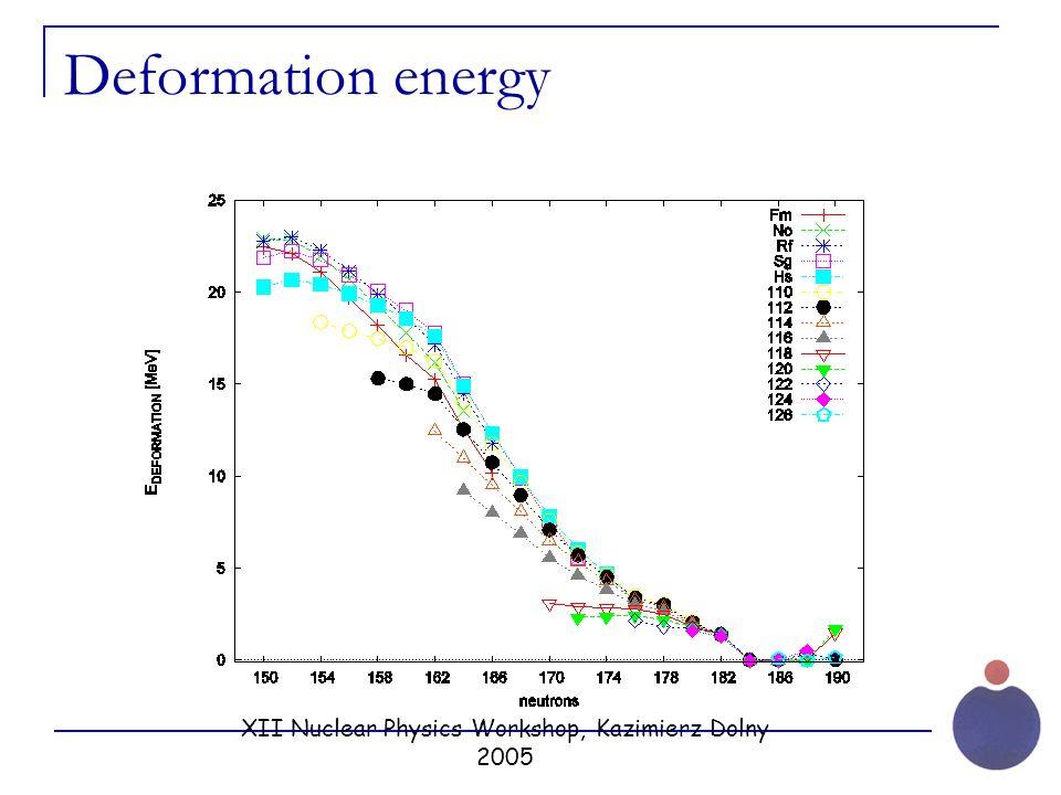 XII Nuclear Physics Workshop, Kazimierz Dolny 2005 Deformation energy