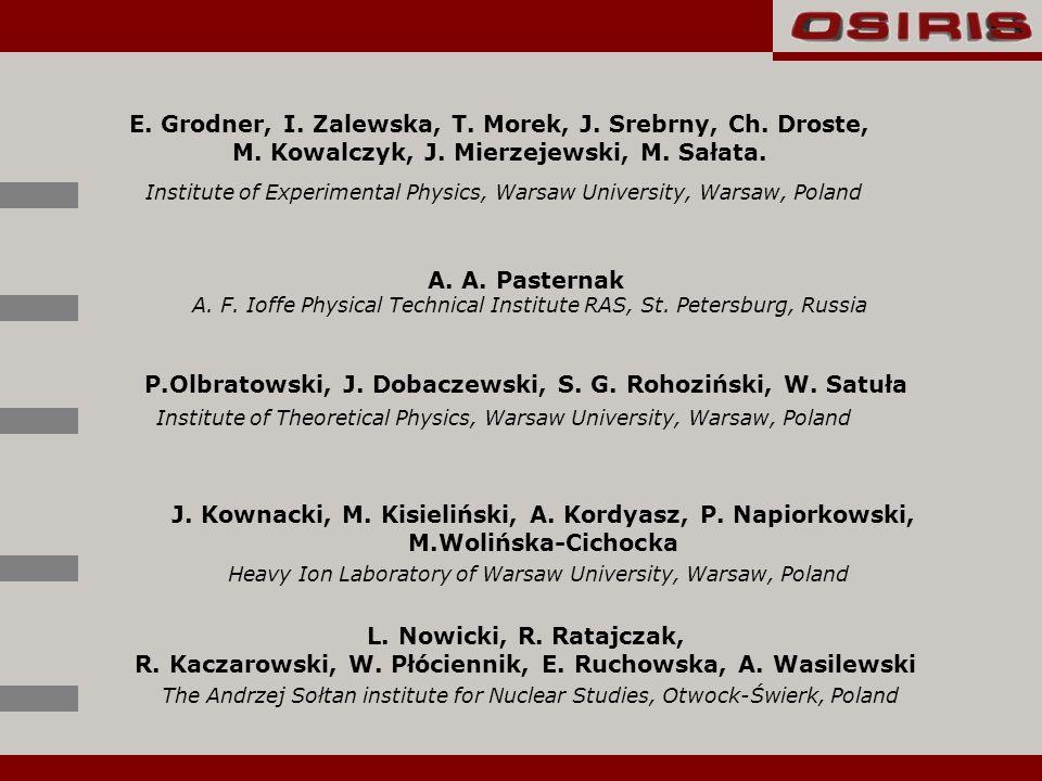 E. Grodner, I. Zalewska, T. Morek, J. Srebrny, Ch. Droste, M. Kowalczyk, J. Mierzejewski, M. Sałata. Institute of Experimental Physics, Warsaw Univers