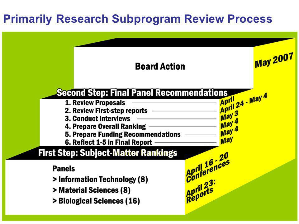 Primarily Research Subprogram Review Process