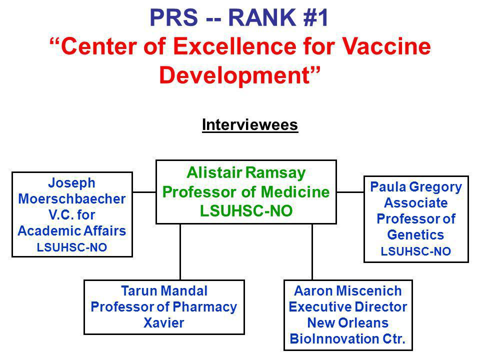 PRS -- RANK #1 Center of Excellence for Vaccine Development Alistair Ramsay Professor of Medicine LSUHSC-NO Paula Gregory Associate Professor of Genet