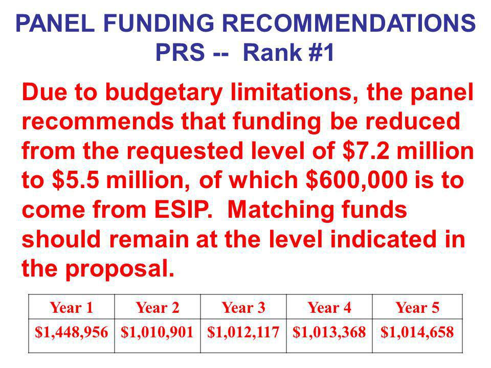 PANEL FUNDING RECOMMENDATIONS PRS -- Rank #1 Year 1Year 2Year 3Year 4Year 5 $1,448,956$1,010,901$1,012,117$1,013,368$1,014,658 Due to budgetary limita