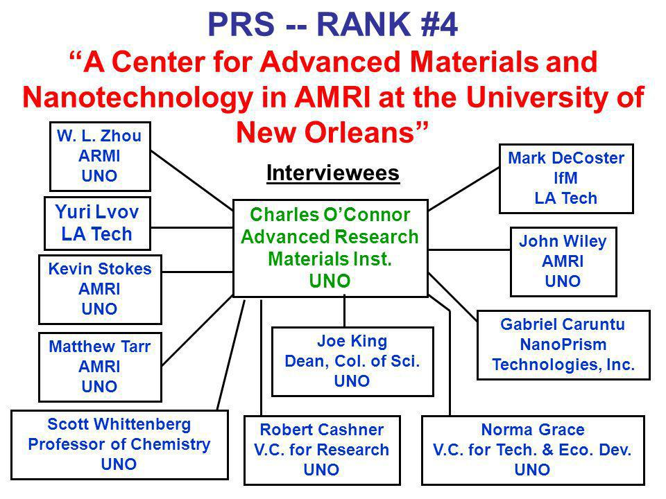 PRS -- RANK #4 A Center for Advanced Materials and Nanotechnology in AMRI at the University of New Orleans Charles OConnor Advanced Research Materials