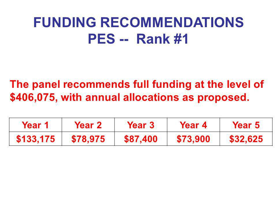 FUNDING RECOMMENDATIONS PES -- Rank #1 Year 1Year 2Year 3Year 4Year 5 $133,175$78,975$87,400$73,900$32,625 The panel recommends full funding at the le