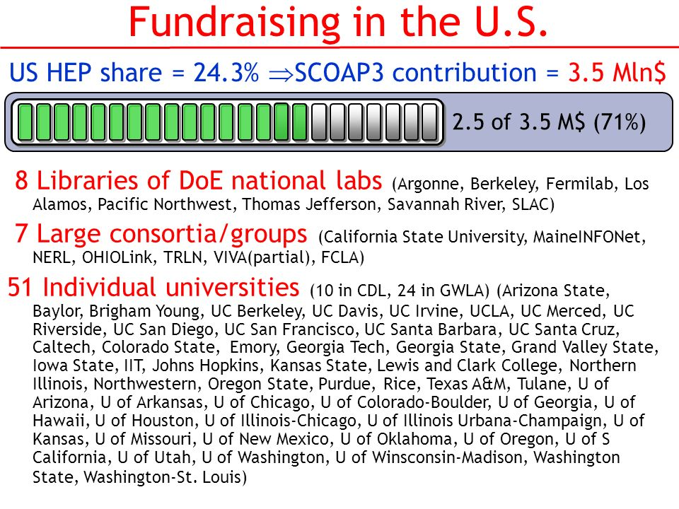 Fundraising in the U.S.